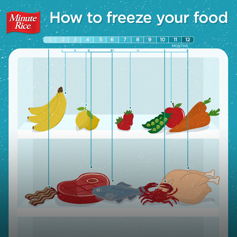 How to Freeze Your Food