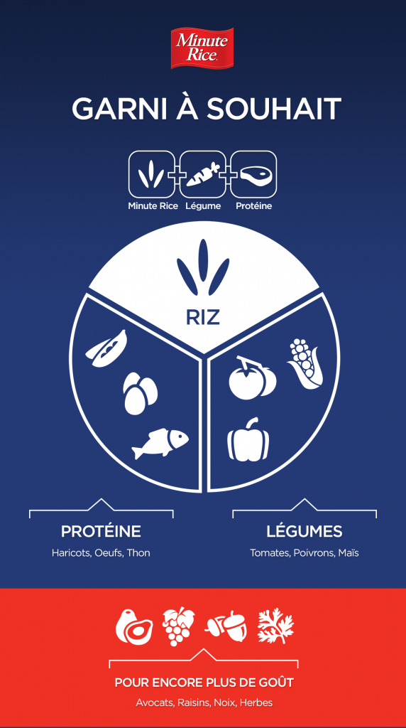 rice-salad-infographic-fr