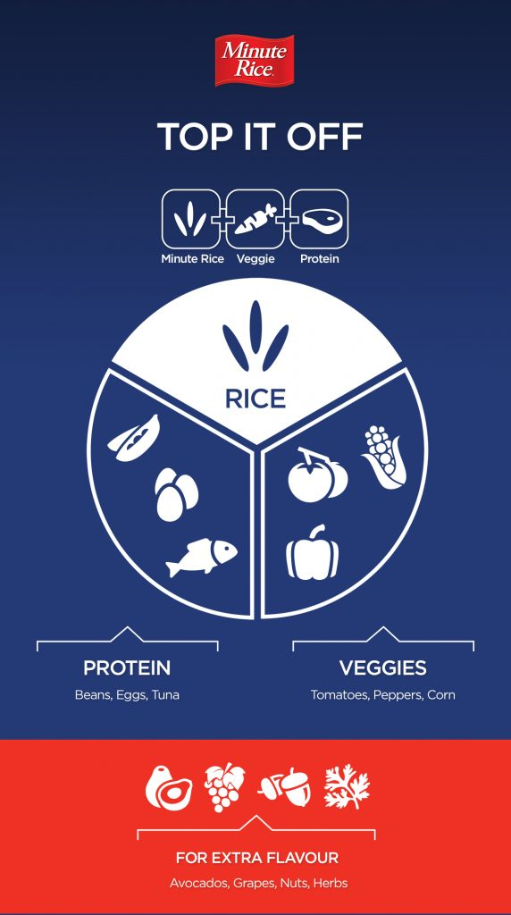 infographic-rice-salad