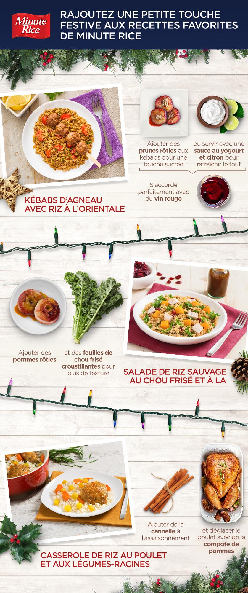 Rajoutez une petite touche festives aux recettes favorites de Minute Rice